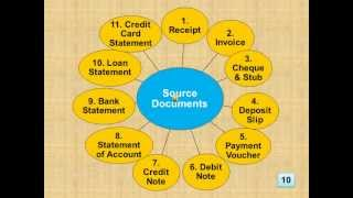 Chapter 6 Source Documents