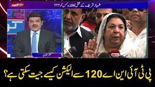 PTI NA-120 ka election kaisay jeet sakti hai?