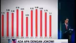 "2018. ""Jokowi, Presiden Terbanyak Menumpuk Utang"""