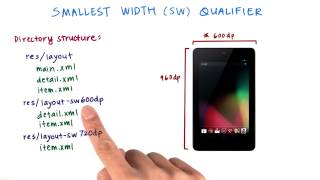 Smallest Width Qualifier - Developing Android Apps