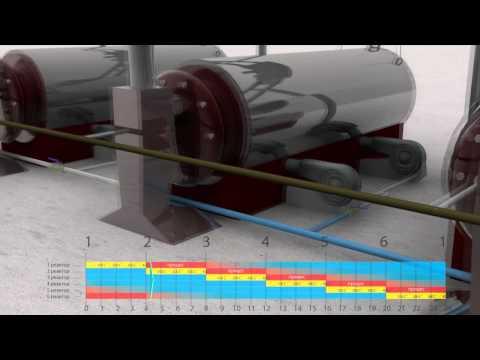 VÍDEO DA NOVA MÁQUINA PARA RECICLAGEM DE PNEUS MEGALID MACHINE