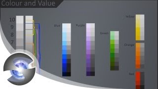 Understanding Colour and Value