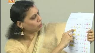 Arogyavaarthakal - Amrita TV