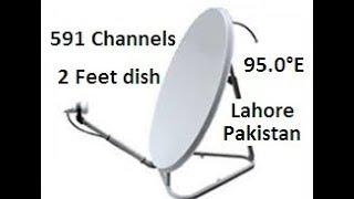 591 TV Channels Pakistani & Indian Free Lahore Pakistan