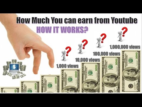 Xxx Mp4 How Much You Earn With 1 000 10 000 100 000 And 1 Million Views In Youtube 3gp Sex
