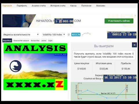 Analysis xxxx.xZ