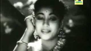 Tumi Je Aamar -Harano Sur (হারানো সুর)