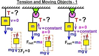 Physics - Mechanics: Ch 17 Tension and Weight (3 of 11) Tension and Moving Objects - 1