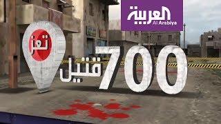 الحوثي أكبر زارع للألغام منذ الحرب العالمية الثانية