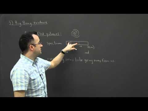 IB Physics SL revision - Option E (Astrophysics) 5 - big bang evidence