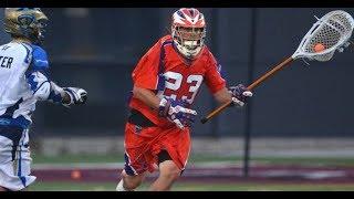 Lacrosse Goalies Scoring Goals Compilation || HD