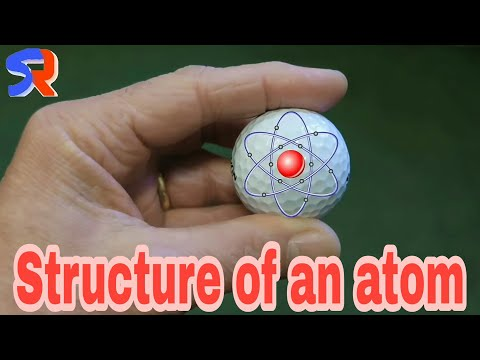 Atomic structure explained in hindi urdu | how small is an atom ?
