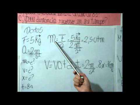 Como resolver un ejercicio de fisica SEGUNDA LEY DE NEWTON O PRINCIPIO DE MASA