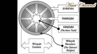 Penjelasan Singkat ilmu Syariat,Thariqat,Hakikat,Makrifat by Buya Yahya