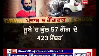 Prime Time Khadka- Elusive Gangster Vicky Gounder Dares Cops With Killings- On 21st Apr 2017