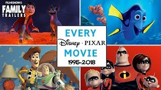 EVERY DISNEY PIXAR ANIMATED FEATURE FILM including INCREDIBLES 2 Trailer