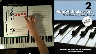 Learn to Play Piano Lesson 2:(Treble F,A):Sheet Music Note Reading Crash Course