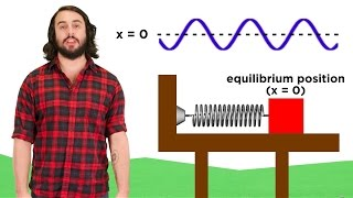 Simple Harmonic Motion: Hooke's Law