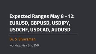 Expected Ranges May 08 - 12: EURUSD, GBPUSD, USDJPY, USDCHF, USDCAD, AUDUSD