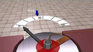 moving coil Instrument| working Animation| MC Meter