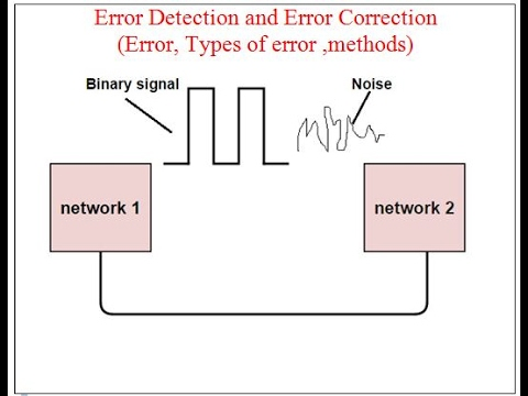 A review:Error Detection and Error Correction methods