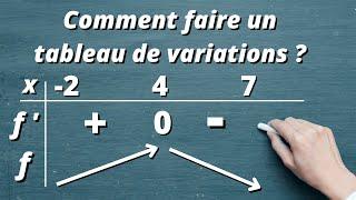 Tableau de variations d'une fonction avec la dérivée - Partie 2