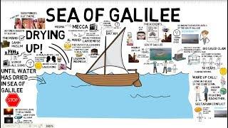 THE SEA OF GALILEE & AL MAHDI (Must Watch!) - Imran Hosein Animated
