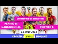 Croatia VS England 11 July Highlights Goals in 3D FIFA 2018 World Cup