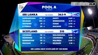 ICC Cricket World Cup 2015 Scorecard Music!