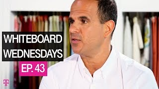 Whiteboard Wednesdays Episode 43, Building a Business Plan