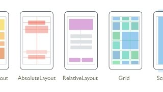RelativeLayout in Android | Relative Layout Tutorial | Best Android Tutorial