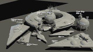 Starships size comparison (Star Wars)
