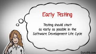 Software Testing Tutorials for Beginners