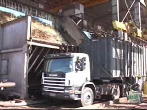 Processo Produtivo Industrial Açúcar e Etanol Brasil