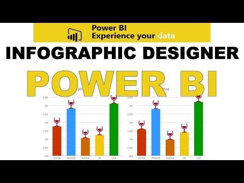Xxx Mp4 Infographic Designer Gráficos Por Categorías En Power BI Capítulo 35 Curso De Power BI 3gp Sex