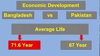 বাংলাদেশ বনাম পাকিস্তানের অর্থনৈতিক অগ্রগতি!!!