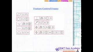ASME/ ISO GD&T Tutorial /Training on Feature Control Frame