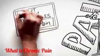 What is Chronic Pain