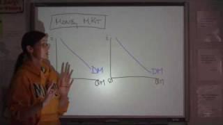 AP Macroeconomics Unit 4 - Part 3