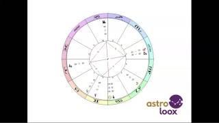 Astrolojik Yıldız Haritası Nedir Ve Nasıl Çalışır?