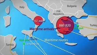 Key migration flows to Europe - animation