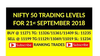 NIFTY 50 INTRADAY TRADE LEVELS FOR 21 SEPTEMBER 2018