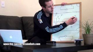 How To Play Fullback In Football Tutorial