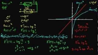 لگاریتم ۰۳ - تابع لگاریتم