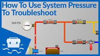 How to Use System Pressure to Troubleshoot