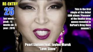 Gay Music Chart - 2015 week 28