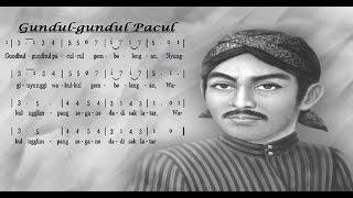 Makna Lagu Gundul Gundul Pacul