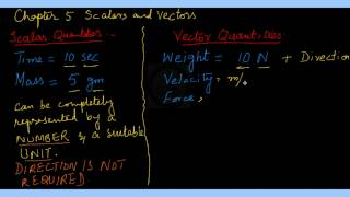 Matric Physics Chapter 5 Lecture 1