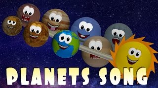 Planets Song | Nursery Rhyme