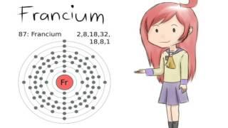 [SF-A2 Miki] Francium [Cover + MP3]